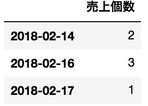 スクリーンショット 2018-02-15 0.05.30.png