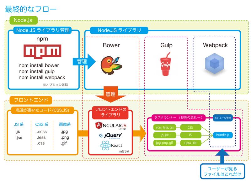 Webpack_05.jpg