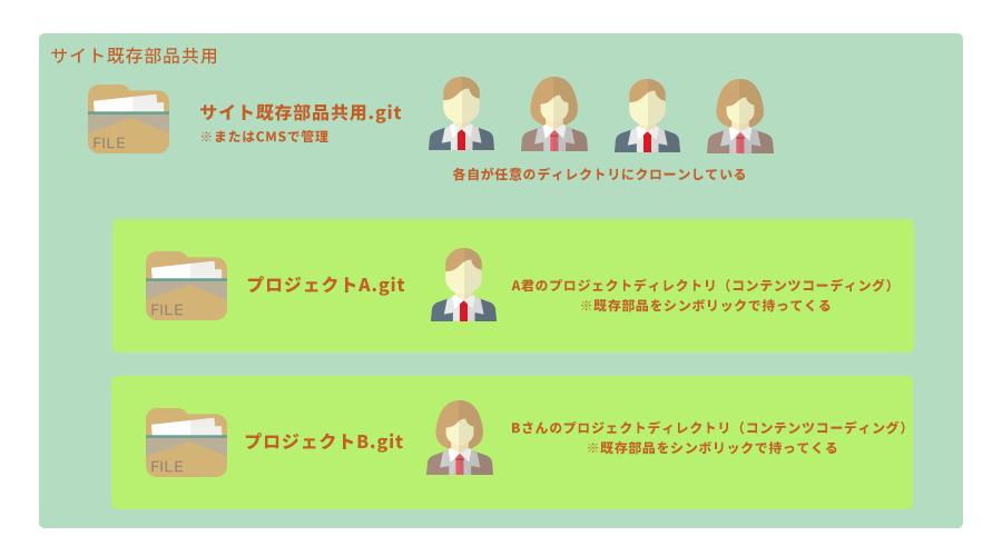 イメージマップ.png