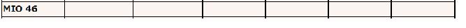 MIO46(USB_RESET)が設定されていない時のps7_init.html