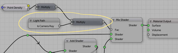 addshader-uselightpath.jpg