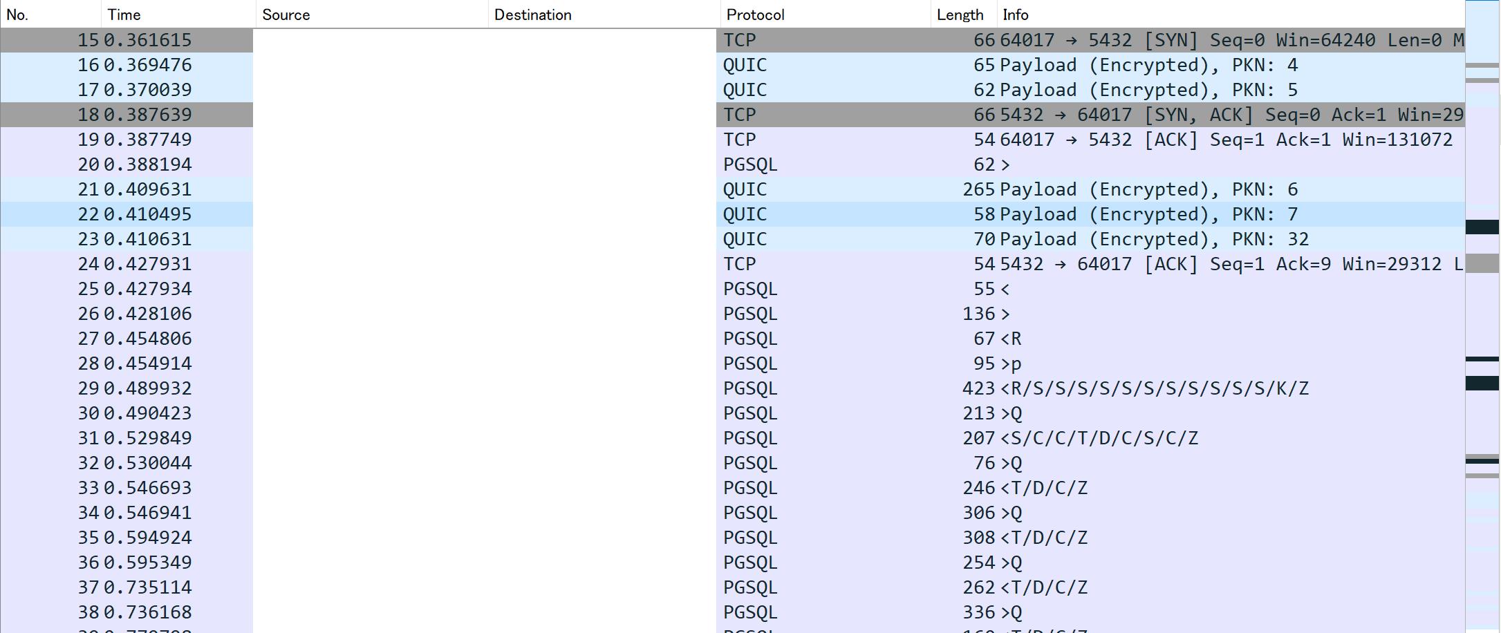 Docker + PostgreSQLでSSL対応 - Qiita