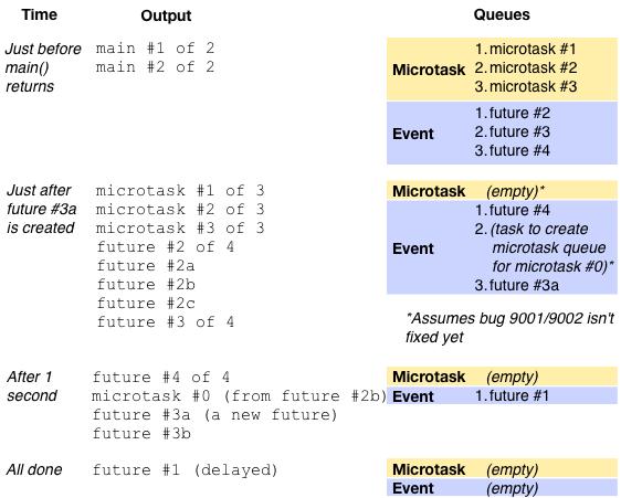 test-queue-output.png