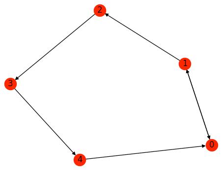 networkx.jpg