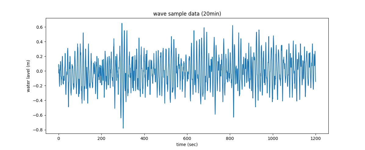 wave_sample.png