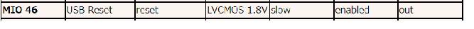 MIO46(USB_RESET)が設定されている時のps7_init.html