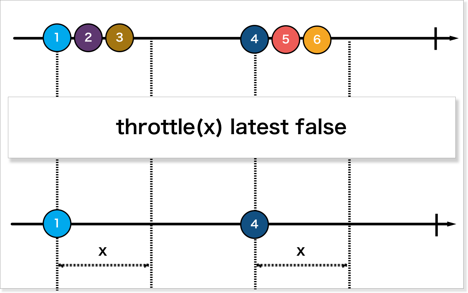 throttle_false.png