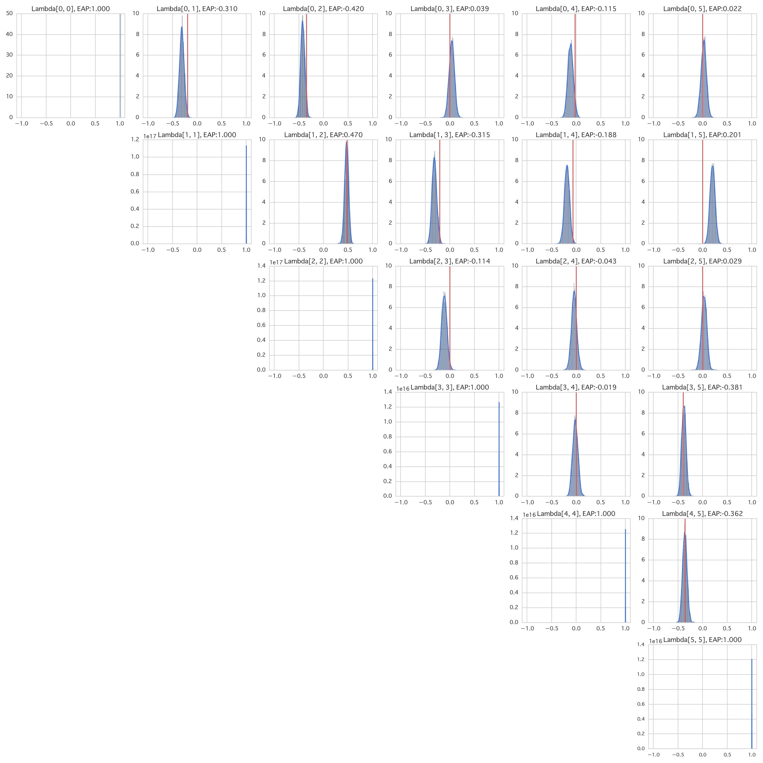 grid_dist_plot1.png