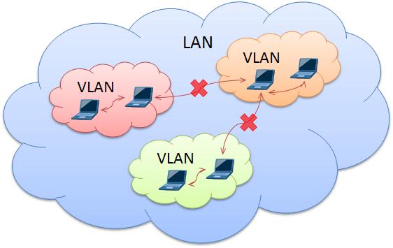 VLAN.png