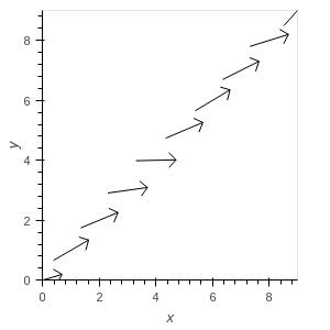 vectorfield.png