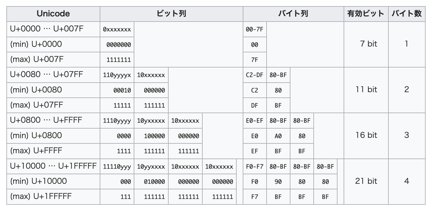 utf8-table.png