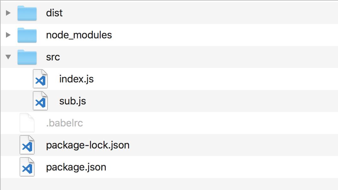 設定ファイル不要のwebpack 4で、BabelやTypeScriptのゼロ