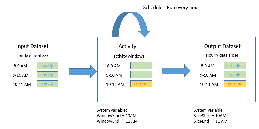 availability-scheduler.png