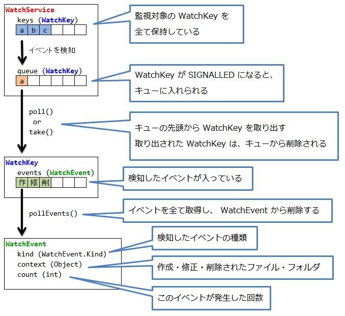 watchservice.jpg