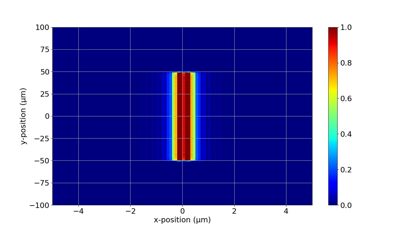 1μm(0.5gap).jpg