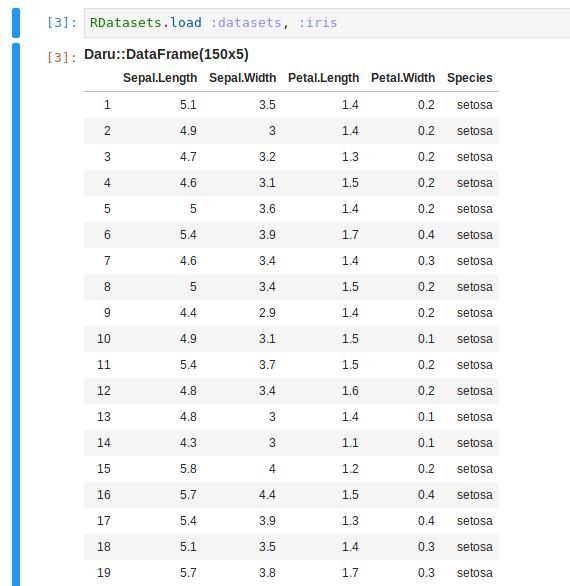 Rのデータセットを読み込むRubyのGemを作ったった