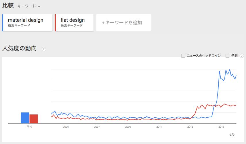 trend.jpg