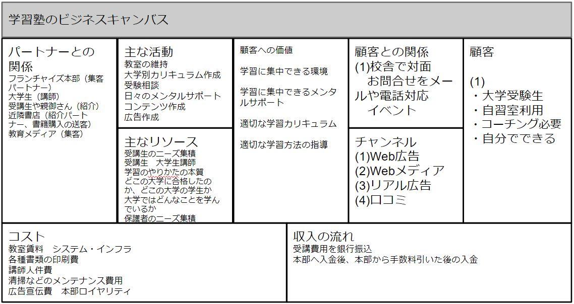 SalesforceBegin007.JPG