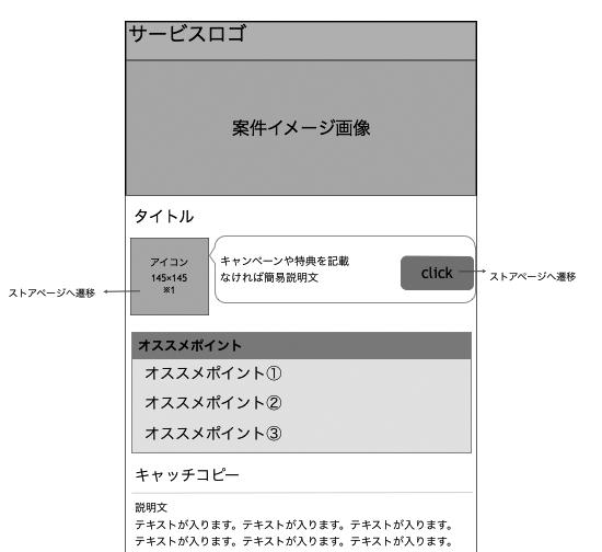ざっくりとしたサイト構成図