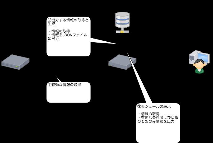 Network diagram.png