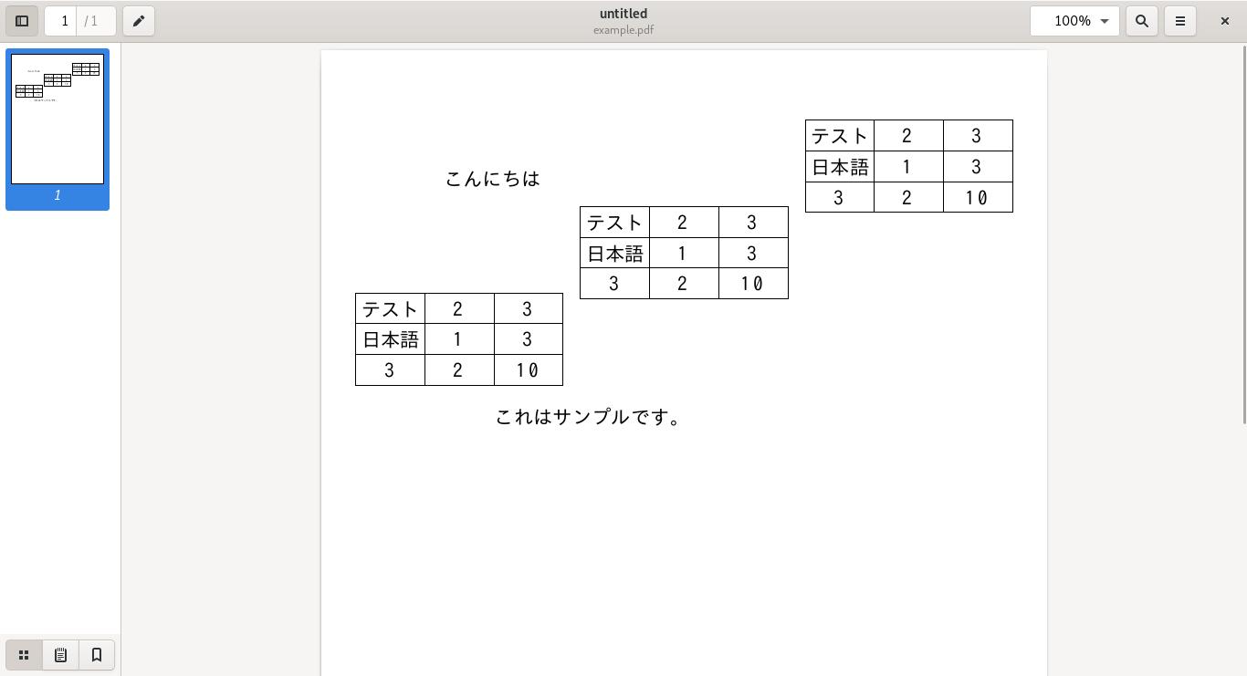 reportlab の Table の表示位置をコントロールする - Qiita