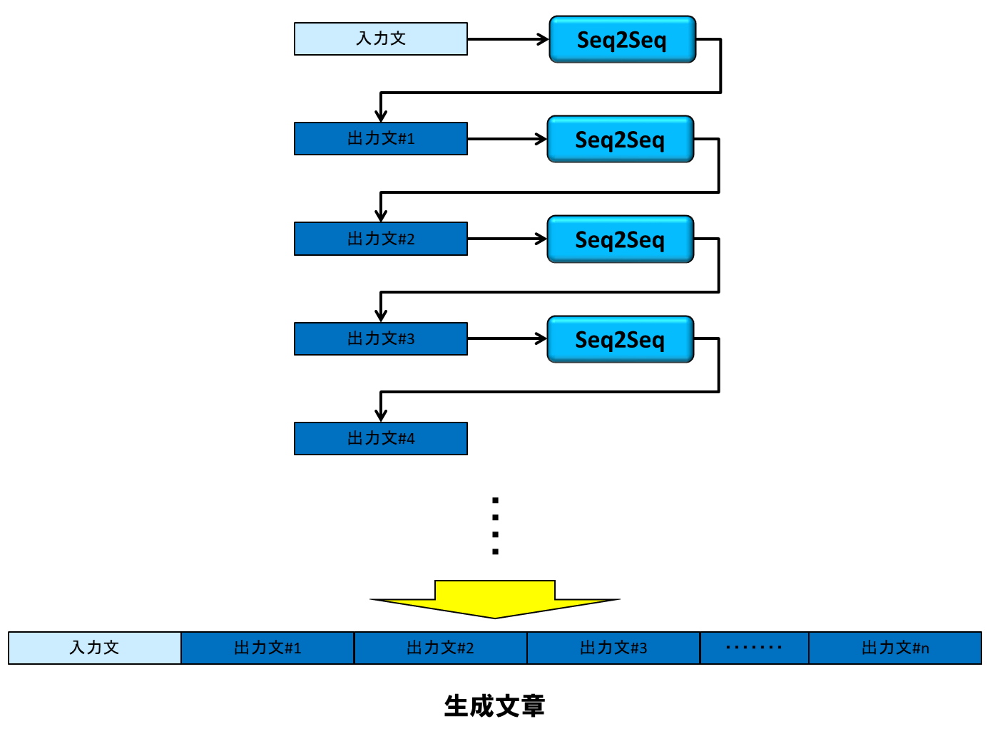 fig20190614_02.png