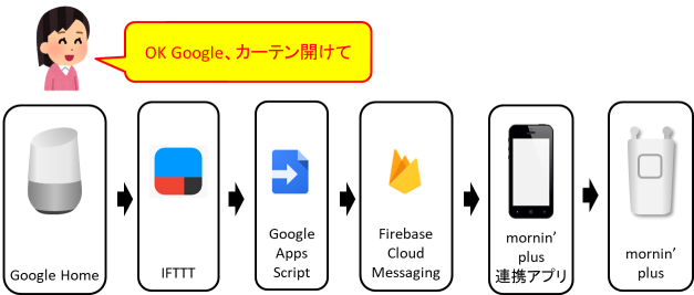最終システム図2_small.png