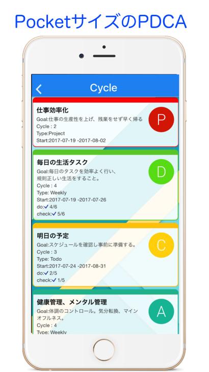 cycle_iphone6splus_qiita.png