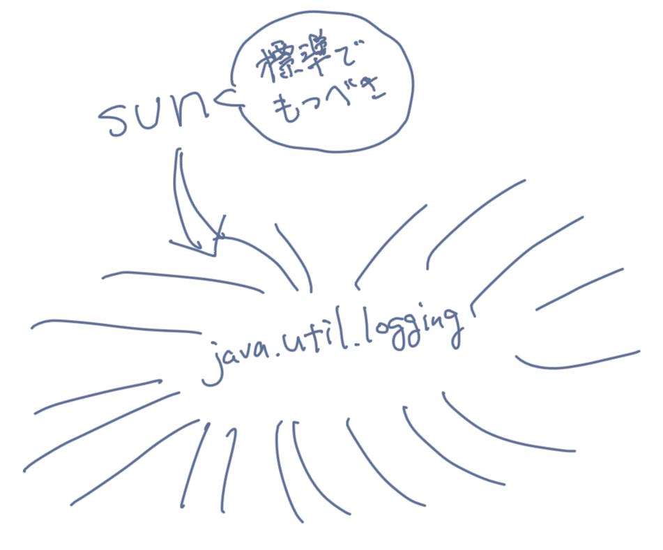 jvm-logging_02.png
