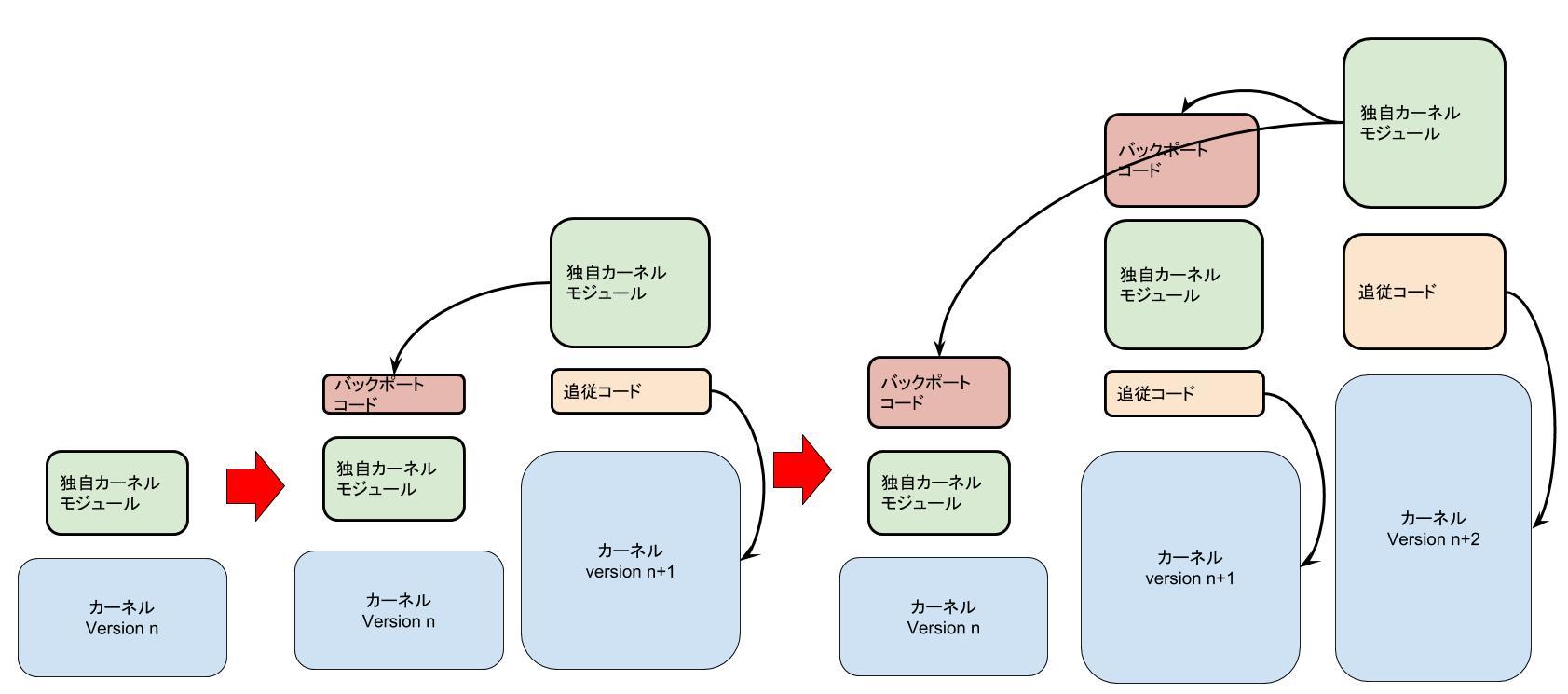module_multi (4).jpg