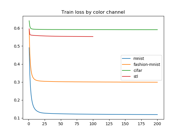 vae_train_loss.png