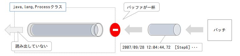 process_stop.png