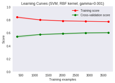 learning-curve.png