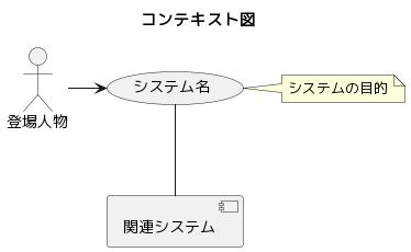 コンテキスト図