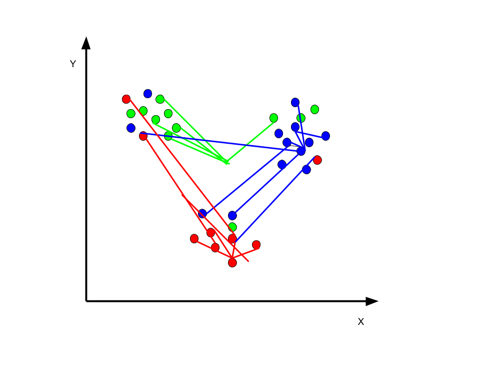 k-means (4).png