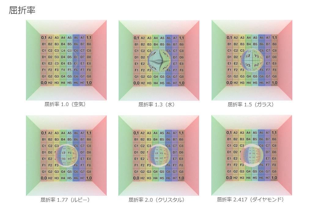tuto-pbr-refraction-list.jpg