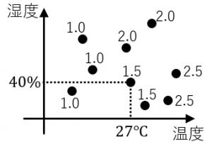 reg_graph0.png
