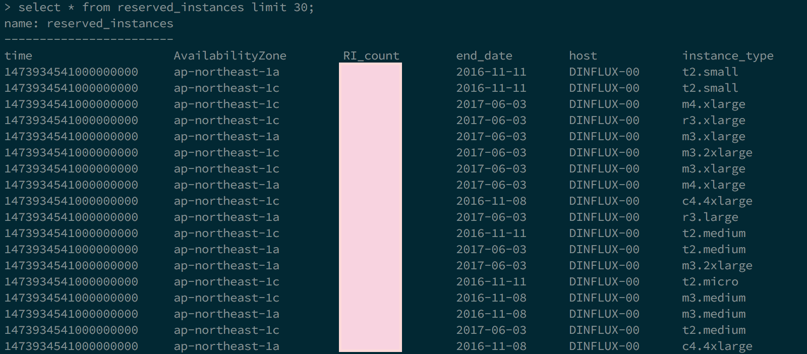 influxdb_reserved_instances.png
