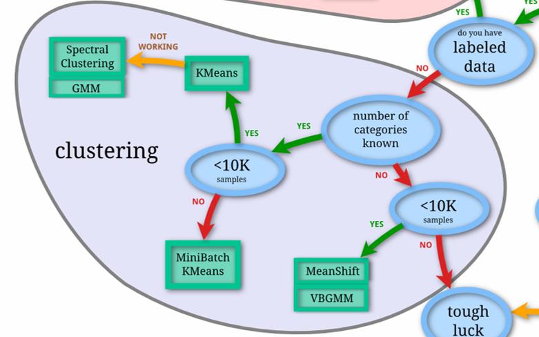 scikit-learn/ML_MAPS_README.txt at master - GitHub