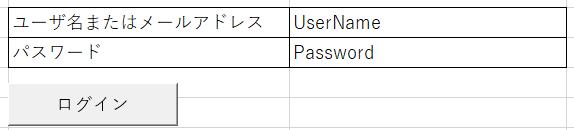 ExcelVBAでIEからユーザID・パスワードを入力してログインする