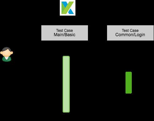 TestCase_calls_TestCase.png