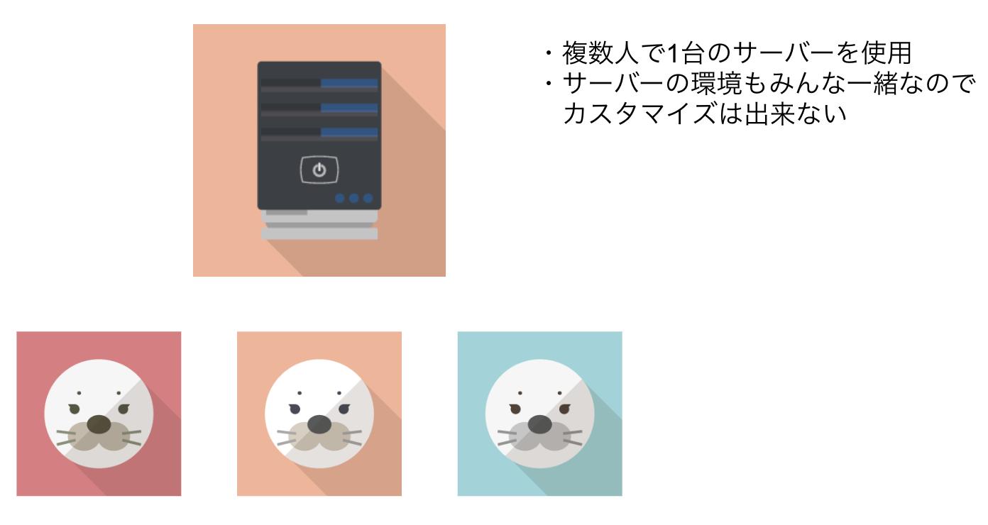 FireShot Capture 15 - 無題のプレゼンテーション - Google スライド_ - https___docs.google.com_presentati.png