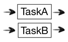TaskAandB.png