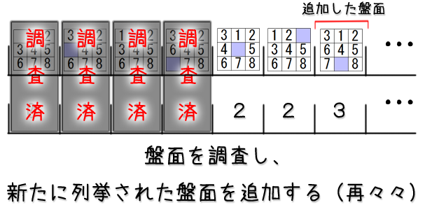 puzzle8_searchVis_step4.png