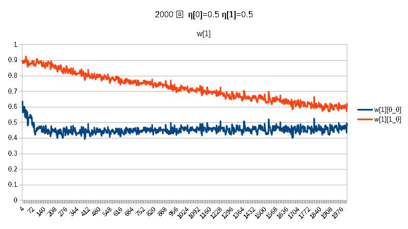 積2000w[1]η[0]=0.5η[1]=0.5.png