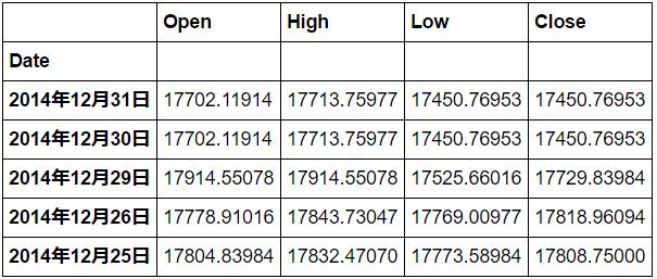 pandas_date_index4.PNG