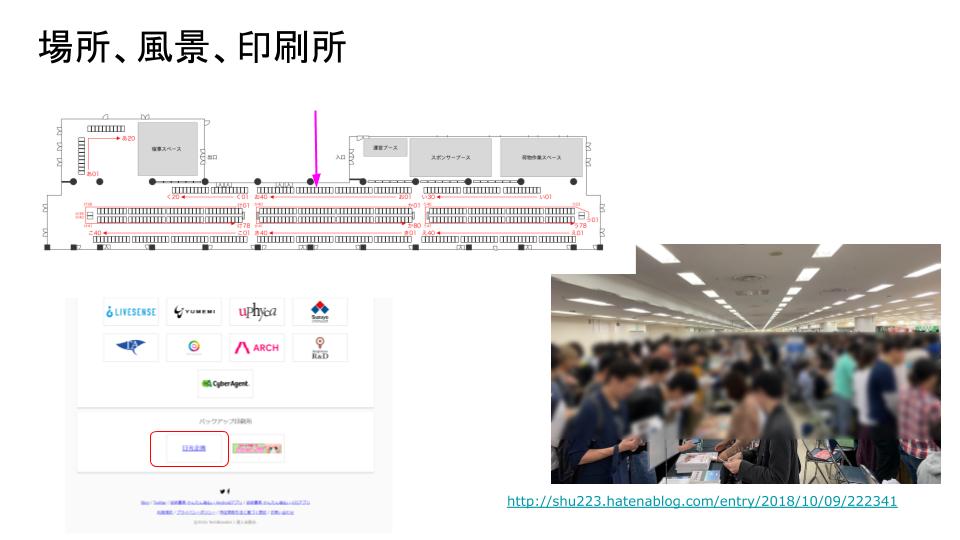 DevRel Meetup 技術書典5 参加報告 (6).png