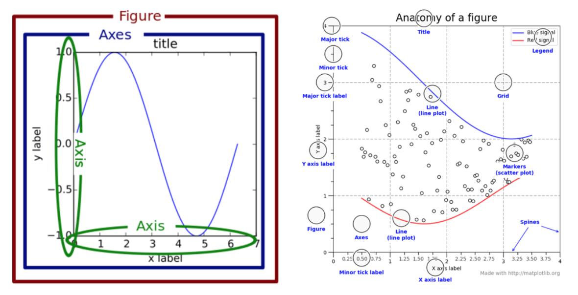 時系列データの可視化 datetime型のx軸操作 qiita