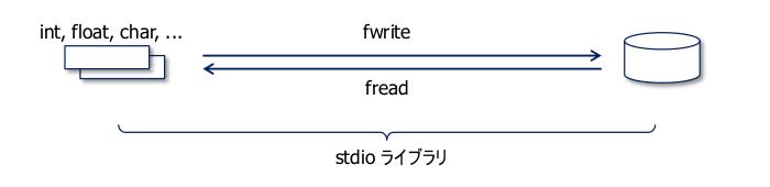 lib_binary_c.png
