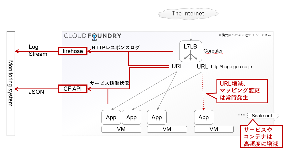 cloudfoundry2.PNG